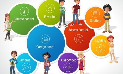 Embedded Systems - Vizualizare 2