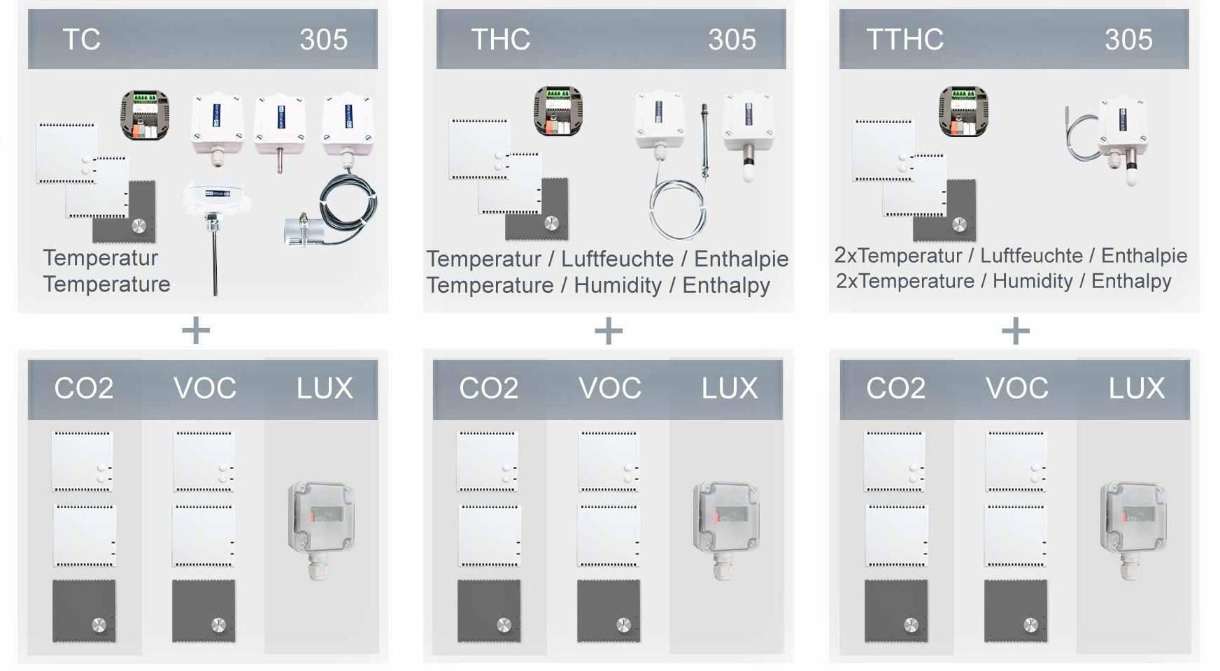 HVAC sensors 305 from Arcus-eds